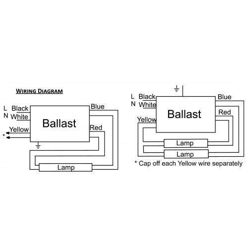 Ultrasave Er235120mht-w - 2 X F28t5 Or F35t5 - Prs E-ballast 120-277v