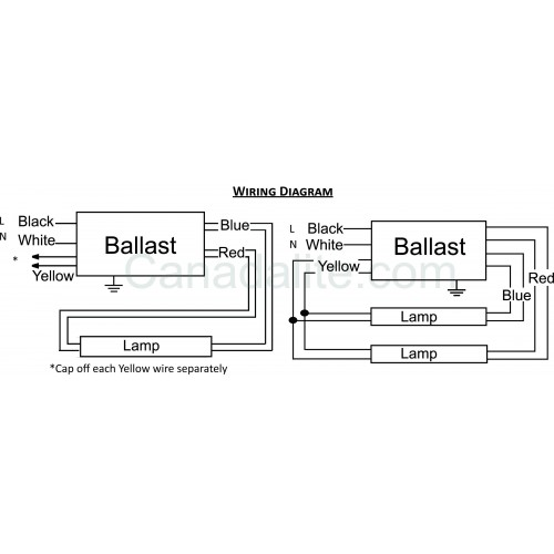 Wiring Diagram PR232 500x500 osram electronic ballast wiring diagram circuit and schematics electronic ballast wiring diagram at bayanpartner.co